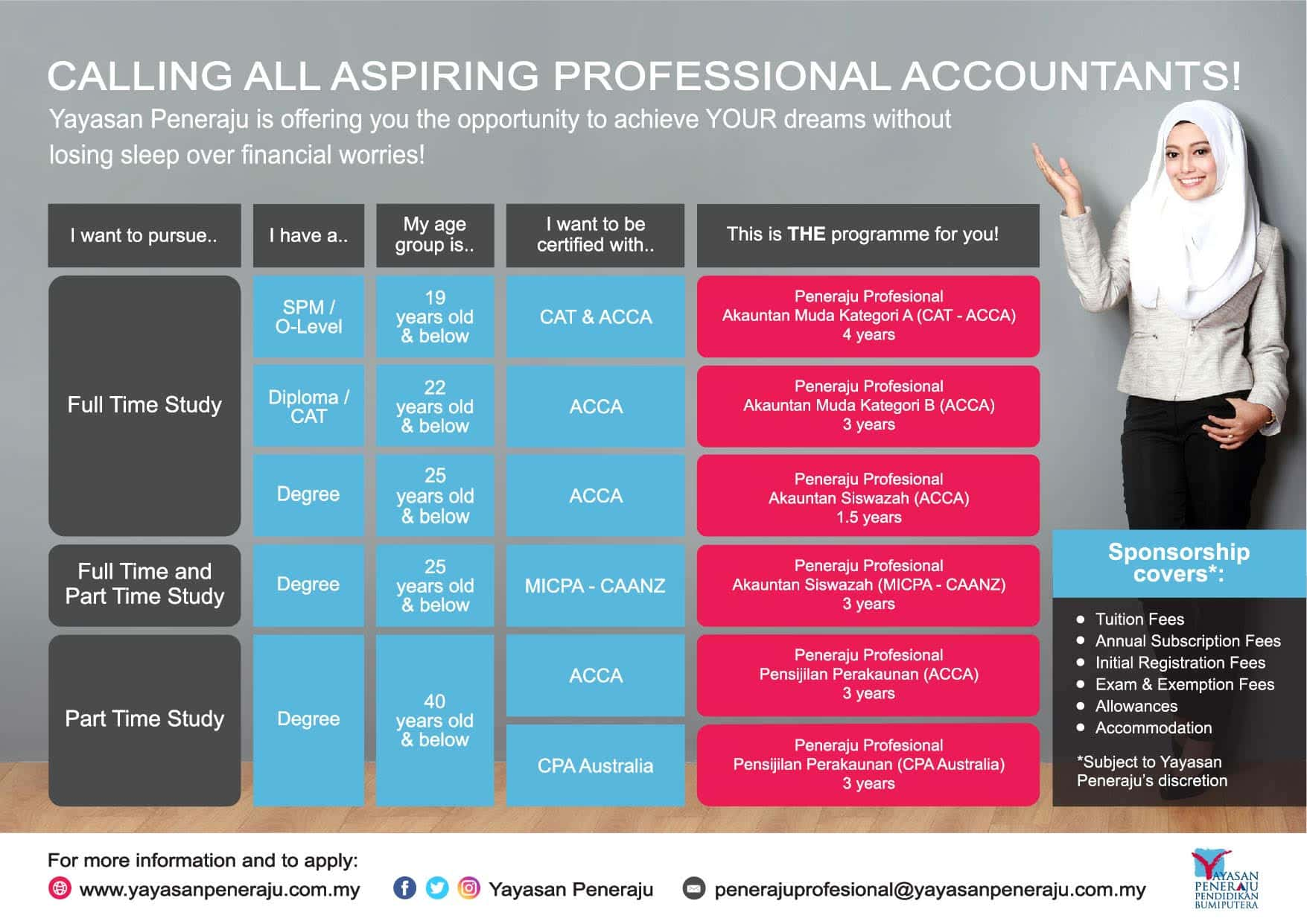 Professional Accounting Programmes
